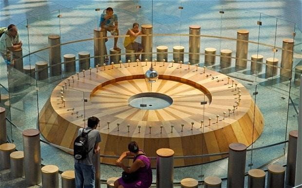 What is Foucault's Pendulum?