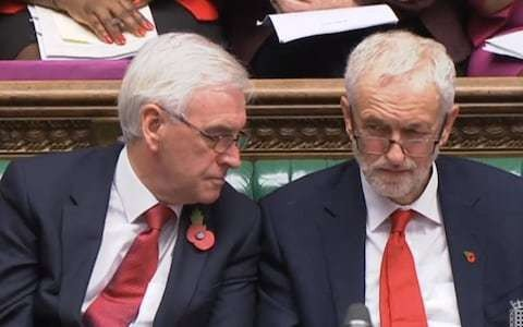Jeremy Corbyn, not Brexit, is the true threat to our economic prosperity