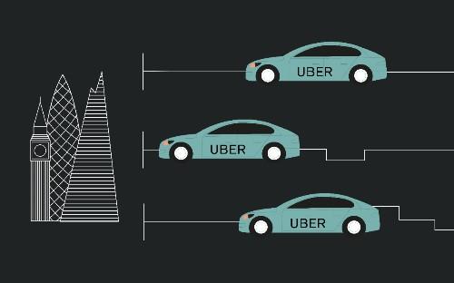 Uber bows to pressure over discrimination