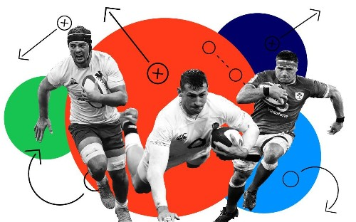Top 20 players in the 2020 Six Nations: Back row warriors lead the way so far