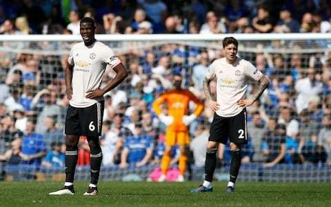 Ole Gunnar Solskjaer says Manchester United are unlikely to challenge for title next season
