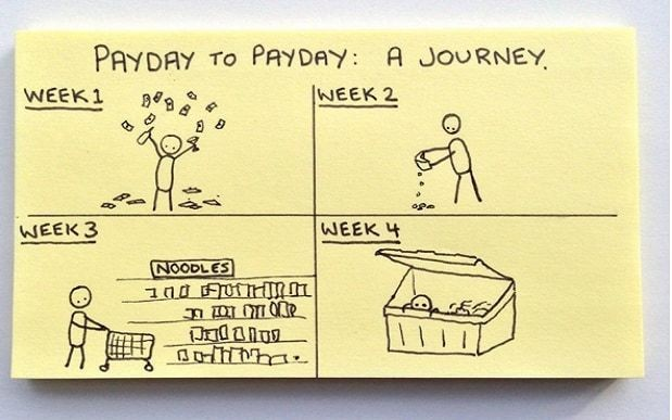 Amazing drawings perfectly capture the everyday struggles of being an adult