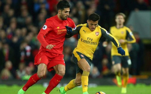 How Arsenal, Liverpool and Man City could end up in a three-team play-off for Champions League football