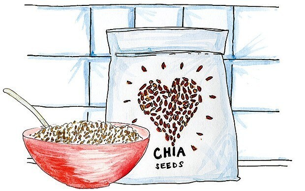 What's so super about chia?