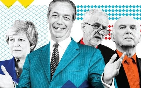 European election results show UK is as divided as it ever was over Brexit