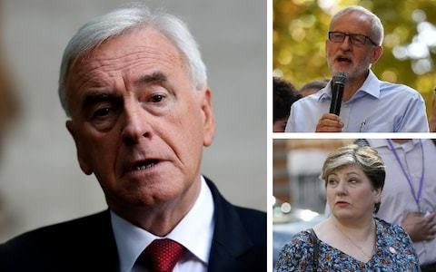 John McDonnell pledges to abolish non-doms as Labour's Brexit civil war spills into open on eve of party conference