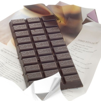 The Green Edit: the benefits of organic chocolate on skin
