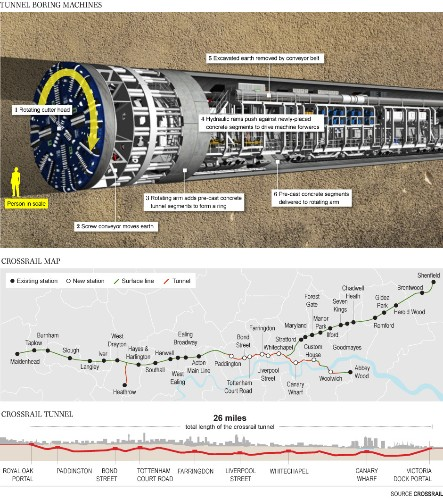 Going underground on Crossrail: A 40-year project is taking shape