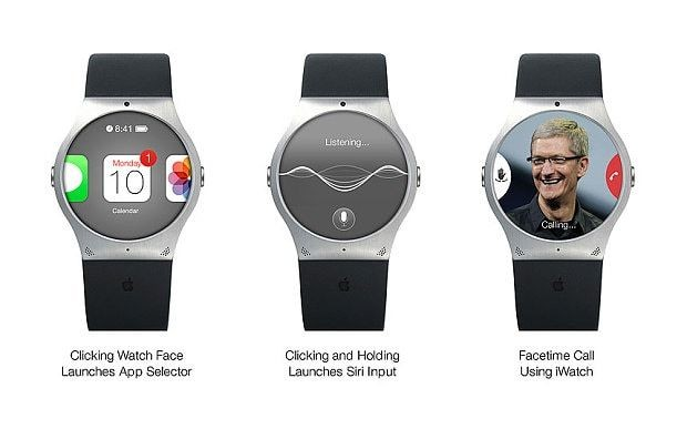iWatch: everything you need to know