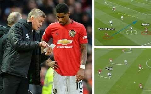 How Ole Gunnar Solskjaer's tactical tweaks kept Liverpool quiet but resulted in Manchester United's downfall