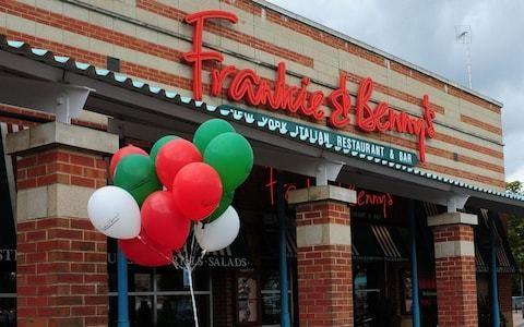Restaurant Group sales suffer despite Wagamama boost