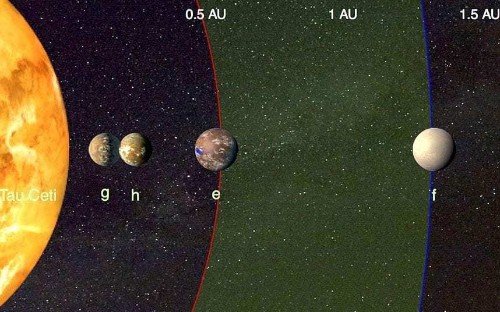 Scientists discover two potentially habitable 'super-Earth' planets just 12 light years away