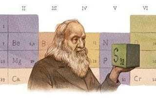 Dmitri Mendeleev: Everything you need to know about the inventor of the Periodic Table of Elements