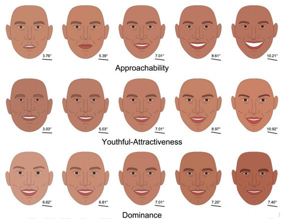 What People Think of You Based on Your Photo