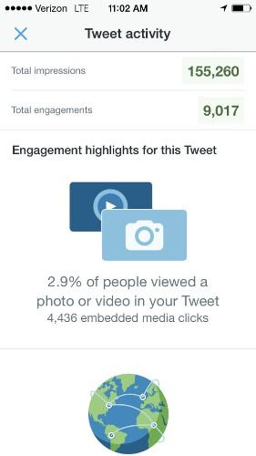 The Unbearable Lightness of Tweeting