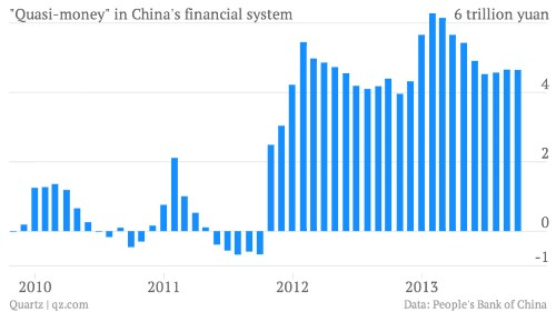 Will China Soon Have a 'Lehman Moment'?