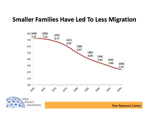 7 Charts That Show Why Real Immigration Reform Might Finally Be Possible