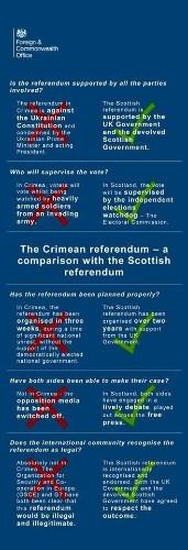 U.K. to Russia: Crimea Isn't Scotland