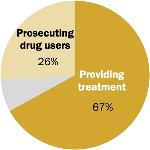 Treating Drug Abuse as a Disease, Not a Crime