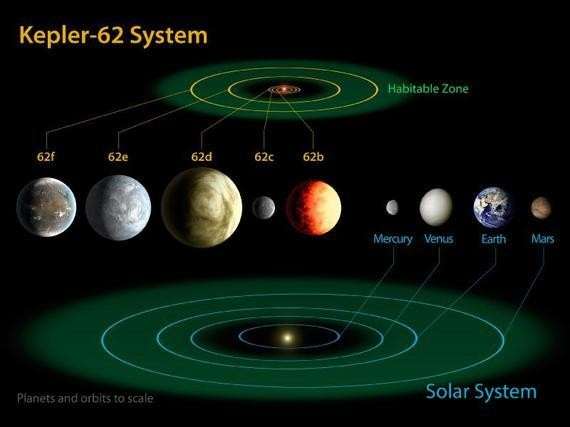 NASA Announces the Discovery of the Most Interesting Planetary System Outside Our Own