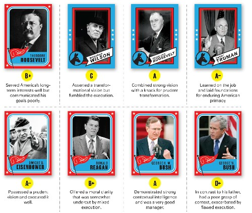 Do Presidents Really Steer Foreign Policy?