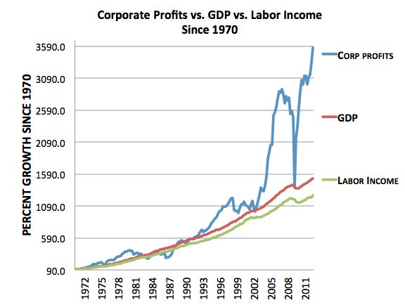 Bash Brothers: How Globalization and Technology Teamed Up to Crush Middle-Class Workers