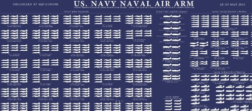 Almost Every Plane in the U.S. Navy's Air Systems Command in One Graphic