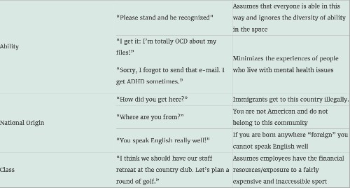 University of North Carolina Releases List of 'Hostile' So-Called 'Microaggressions' — Check Out the No. 4 Category