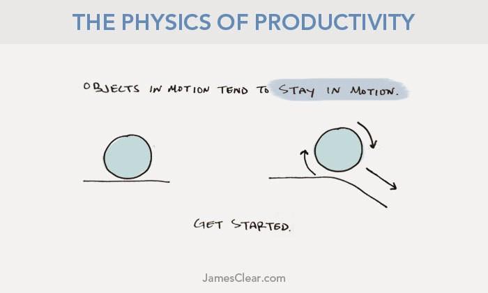 productivity  - Magazine cover