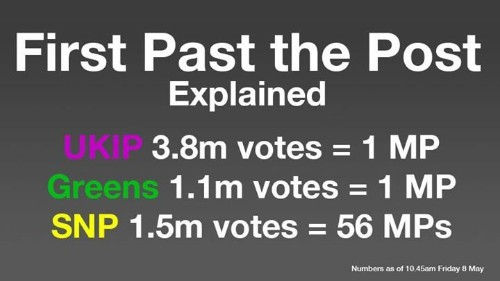 This Graphic Shows Why the U.K. Election is not Quite as Democratic as it Seems
