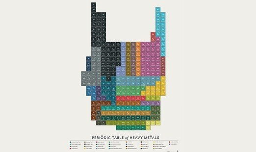 Dataviz - Magazine cover