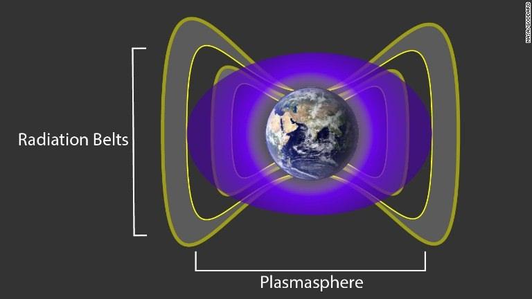Study: Earth has 'Star Trek'-style shield