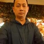 Avatar - Ričky Tong