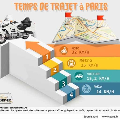 Avatar - taxi moto paris Taxydriver