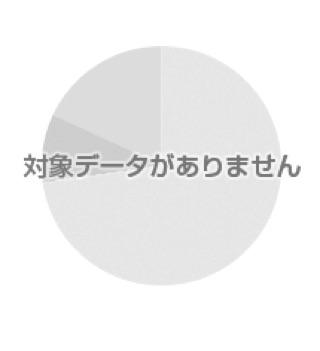 乙女目録  - cover