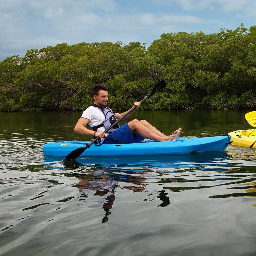 Best Kayak Labs - обложка