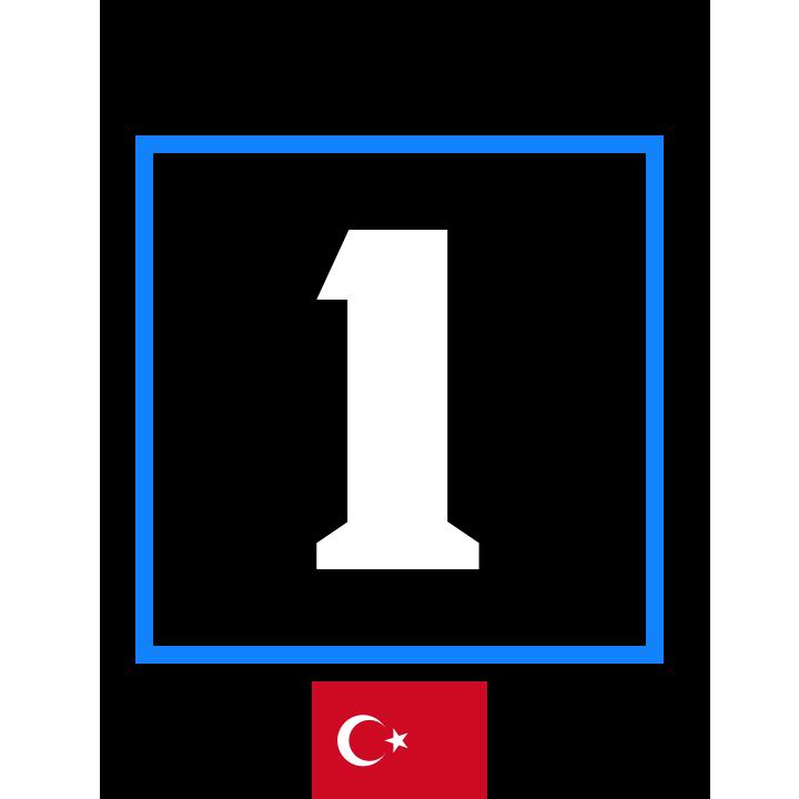 Avatar - Motor1.com Türkiye