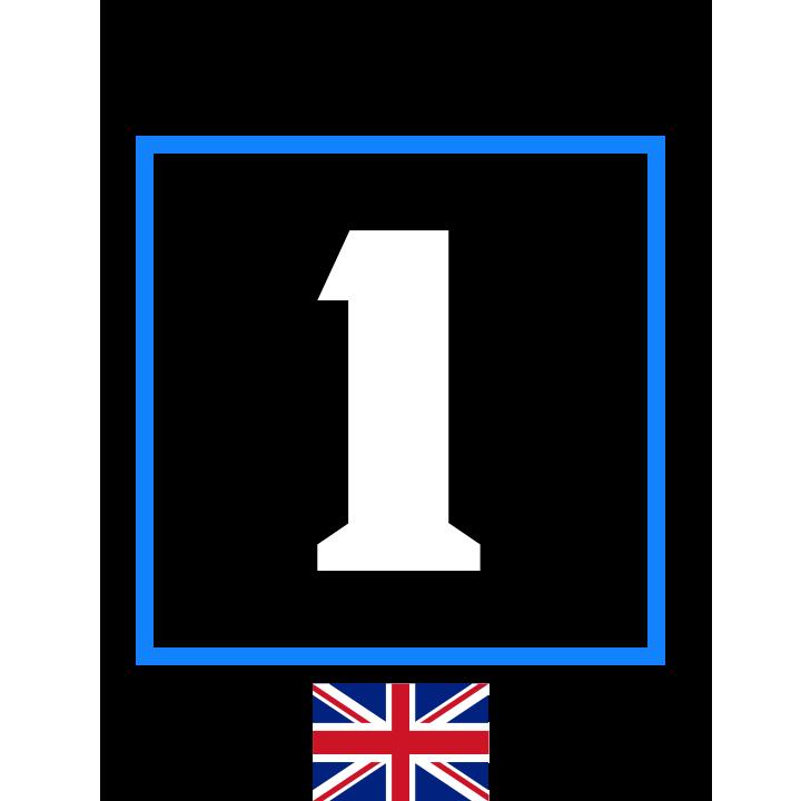 Avatar - Motor1.com UK