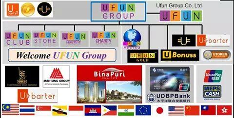 Ufun Club Awesome Rich Team - Magazine cover