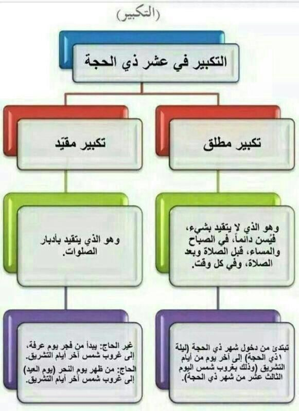 اللهم انصر الاسلام والمسلمين  - Magazine cover