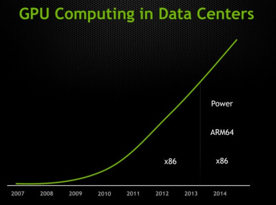 Nvidia and IBM team up to build next-generation supercomputers