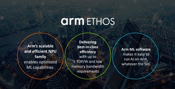Arm takes machine learning mainstream with neural processing units