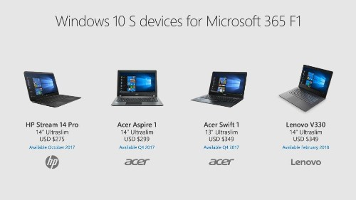Microsoft 365 expands with Education and F1 bundles