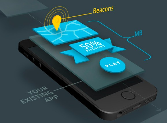 Here's how iBeacons can fit into the mobile customer's buying journey