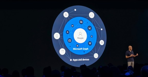 The Microsoft Graph is yours, not theirs