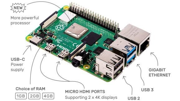 Raspberry Pi 4 hits stores with faster CPU, 4K video, and RAM options