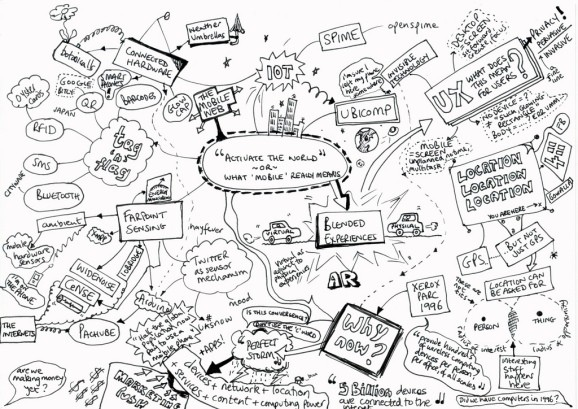 Internet of things startup Octoblu designs a platform that translates protocols