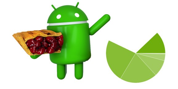 Google finally updates Android distribution dashboard, Pie passes 10%