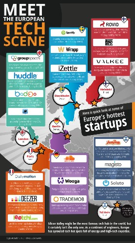 Love for Euro-tech: These countries are home to Europe's hottest startups (infographic)