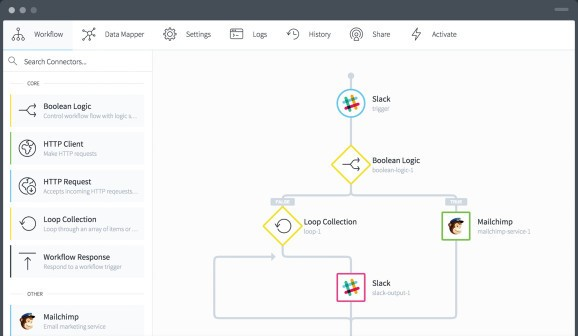 Tray.io raises $50 million to automate repetitive business processes
